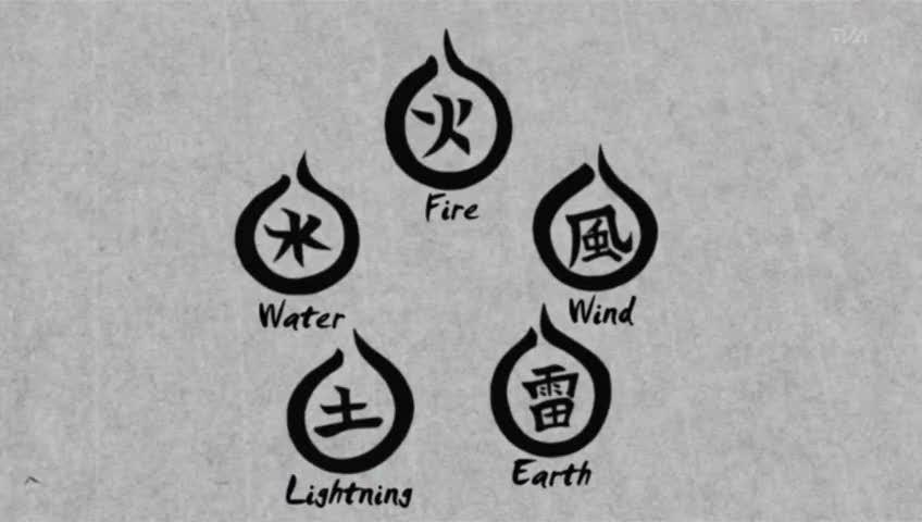rinnegan  the chakra element converter